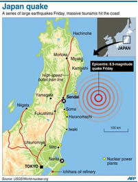 japan quake, fukushima